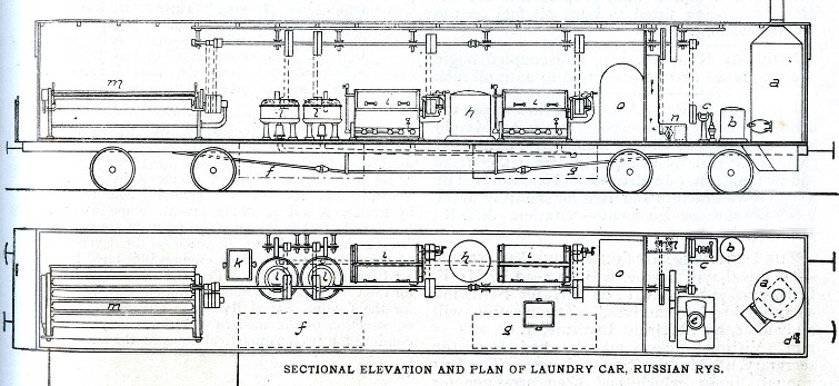 1912 laundry car plan