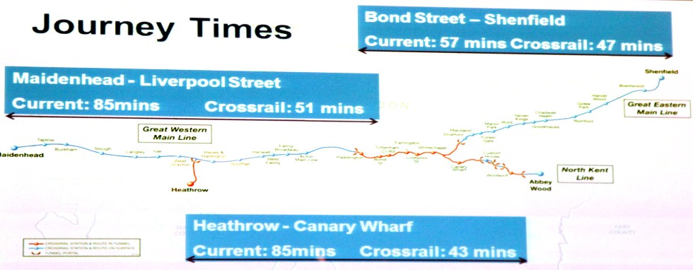 Crossrail journey times by Crossrail