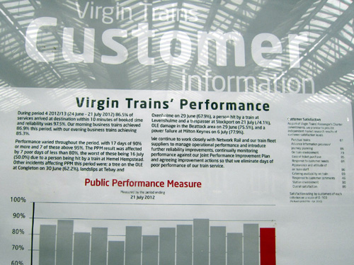 virgin stats phil marsh