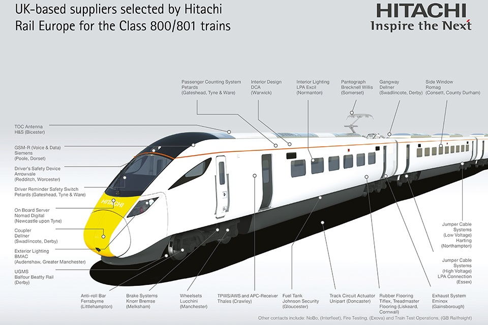 Pictogram of the iep-hitachi