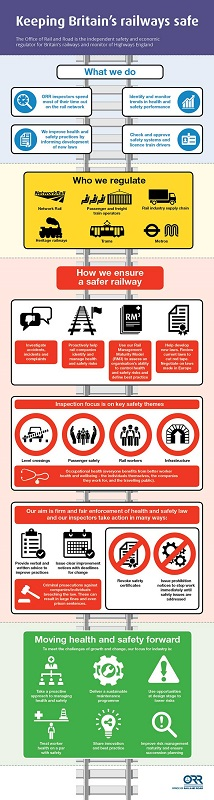 2 HMRI ORR infographic from ORR
